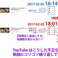 YouTube 側の改ざんによる視聴回数の推移を検証