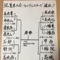 夏の大会の予定(改訂版2)