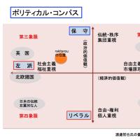 日本のメディアは強烈な反米・反体制報道から何時転向するか