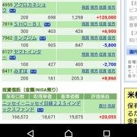 お買いもの!12/1の株の結果