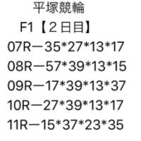 1/24 平塚競輪 F1 2日目
