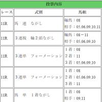 的中!1350円第66回 フジテレビ賞スプリングステークス(GII)