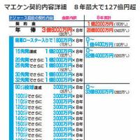 前田健投手、915万ドルの年俸をベースに、日本人新人投手最多勝利に挑む