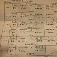 9月16日(日) 宮島杯