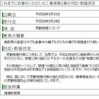鳥取県受動喫煙条例を望む声