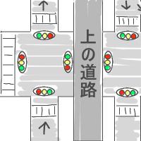 流しの交通整理
