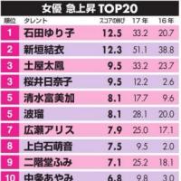 タレントパワーランキング2017 : 野木先生パワー 炸裂 !!!