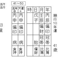 〇武さんが9ヶ月ぶりにぶりにTV番組に出演。
