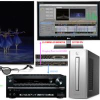 デスクトップPCによる4K-3D編集…Blu-ray 3D 作成のために…