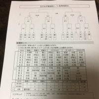 高円宮賜杯第37回全日本学童軟式野球大会福山大会