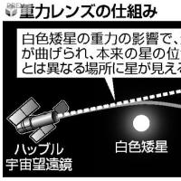 今日以降使えるダジャレ『2217』【科学】■「重力レンズ」観測成功…太陽以外の恒星で初