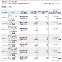 575.50円安