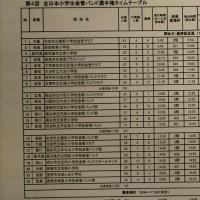 第四回全日本小学生金管バンド選手権全国大会出場校