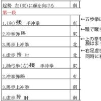2017年4月2日(日)宝塚教室