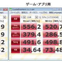 SSD 稼動1年9ヶ月経過ベンチチェック