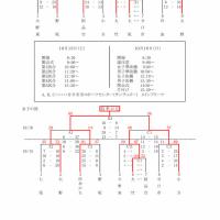 大竹・廿日市中学校体育連盟 新人戦 結果