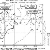 今週のまとめ - 『東海地域の週間地震活動概況(No.12)』など