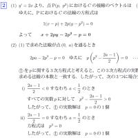 全統記述式・全国公開実戦模試 数学 2802