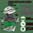 コロイドパネル使用で衝撃吸収性30%減のSMITHのヘルメット!