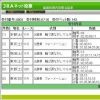 5月6日 土曜日のメインレース+α