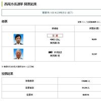 西尾市長選挙2017 初当選 中村けん 氏 ~西尾の明日を夢見て~