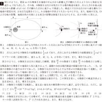 広島大学・物理 41