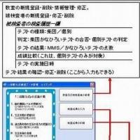 個別・集団別のデータとその時系列管理(A-41)