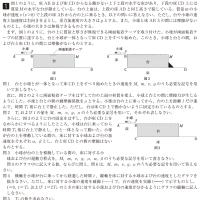 千葉大学・物理 1
