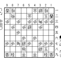 大山将棋研究(505);四間飛車に右四間居飛車穴熊(田中寅彦)
