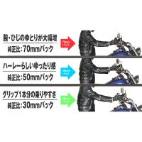 バイクのハンドル交換&グリップヒーター編