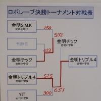 加賀ロボレーブin実高展が開催される