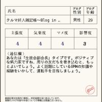 ブログ通信簿・日記100項目達成!!