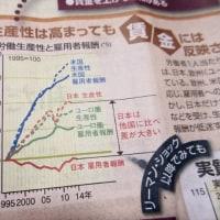 中日新聞より  らくせき