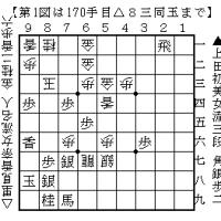 岡田美術館杯女流名人戦&行いの融和性