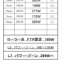 FTP向上計画(112日) 23日目 NP-W3