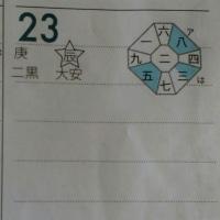 二黒土星中宮の日