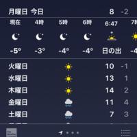 寒い、、、