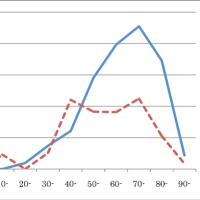 HTLV-1キャリアの方(もしくは調べに来た方)への説明(アンフェタミン版)