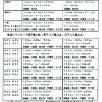 第30回記念 袋井市陸上競技大会要項!