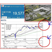シャープ、液晶テレビ生産を亀山で継続!?