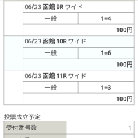 🚴 6/23 函館競輪 準決勝