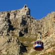 Table Mountain に向かって,ぐんぐん上がってゆくロープウェー