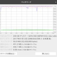 外付けSSD SSD-PM240U3-S 購入