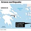 エーゲ海地震 2人死亡、100人以上が負傷。トルコでは小さな津波 【写真】