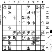 大山将棋研究(404); 向い飛車に左美濃