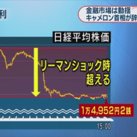 英国のEU離脱ショックで株価暴落。1日で1200円以上下落。年金資金は何兆円「溶けた」のか。