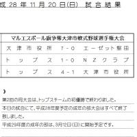 試合結果 11/20 (成年ABC混合)