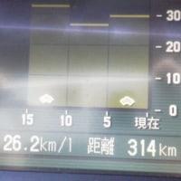 (低燃費はトータルバランスが大切なんですね・・・)気温が上がると燃費にでます。