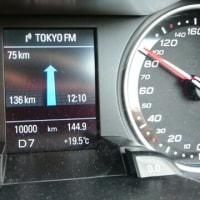 祝!10000km