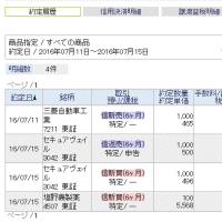 1390.87円高